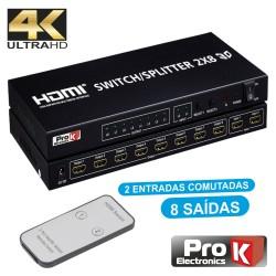 Distribuidor HDMI Amplificado 2 Entradas 8 Saídas 4K - PROK