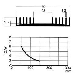 Dissipador de Calor 40Mm 1 X TO3 7.5°C/w