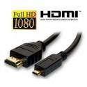 HDMI (mini / micro)